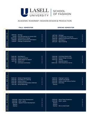 Fashion Design And Production Degree Programs Lasell University