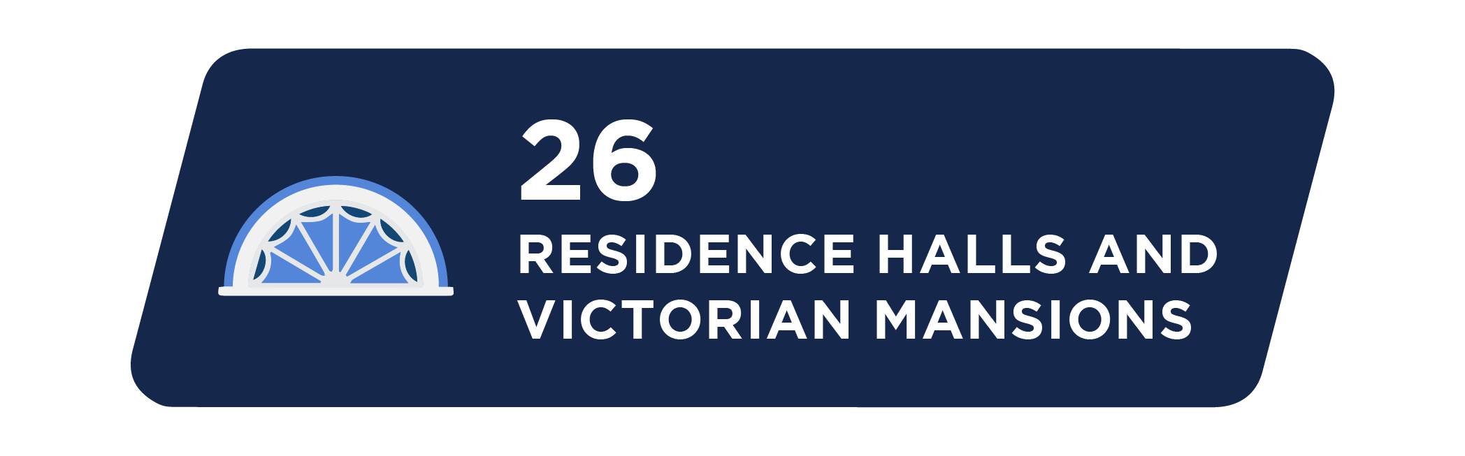 27 residence halls and Victorian mansions